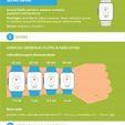 laikrodziai_infografikas