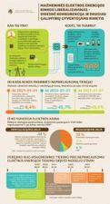 Liberalizavimas-infografikas-ilgasis-variantas-fin-page-001-e1576674614643